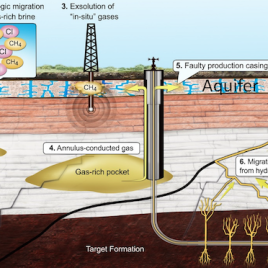 A diagram of seven scenarios that may account for the presence of elevated methane gas levels in shallow aquifers. (Credit: Darrah et al.)