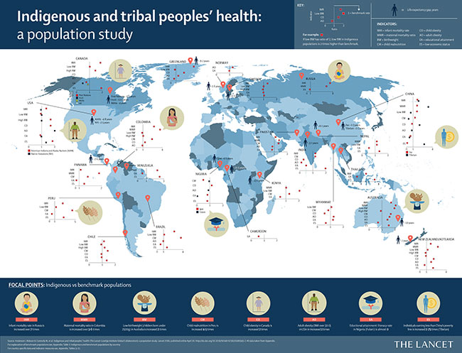 The global health map of indigenous communities science media the global health map of indigenous communities science media centre of canada gumiabroncs Images