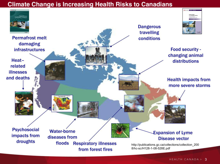 Slide from presentation (Health Canada)